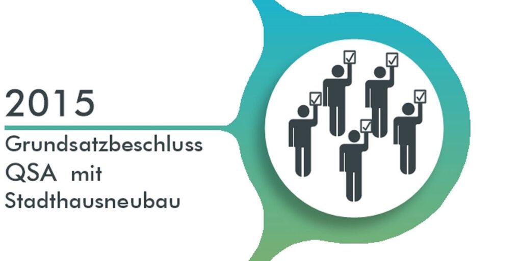 2015 Grundsatzbeschluss QSA mit Stadthausneubau